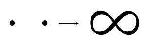 dots & infinity